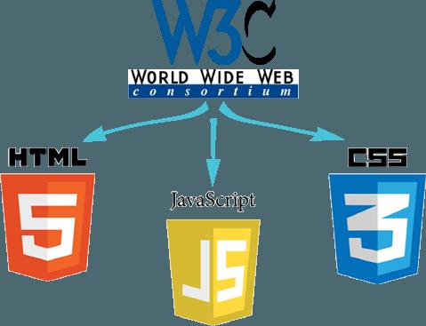 Webaxones - réalisation de sites web respectant les standards du web et normes du W3C